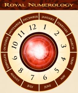 Royal Numerology Reviews